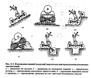 советский марсоход 1