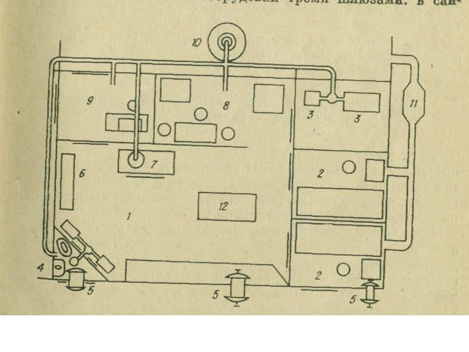 План обитаемого отсека «БИОС-3». 1 – рабочее помещение; 2 – каюты; 3 – каталитическая установка для сжигания атмосферных примесей и непищевой биомассы; 4 – шлюз-санузел; 5 – шлюз для передачи предметов; 6 – пульт контроля и управления фитотронами; 7 – сушильный шкаф; 8 – кухня- столовая; 9 – тамбур; 10 – циркуляционный вентилятор; 11 – теплообменник; 12 – кондиционер (подвешен у потолка).